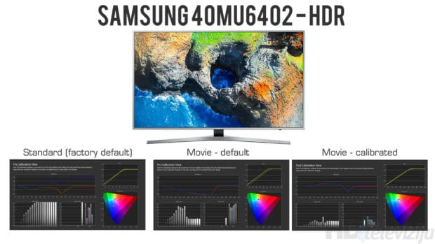 samsung-40mu6402-hdr-calibration-overview