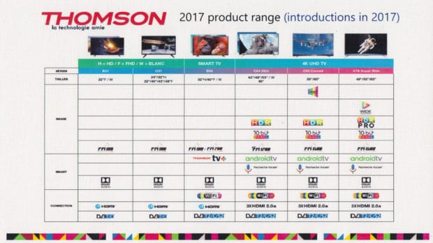 Thomson-TV-product-range-2017