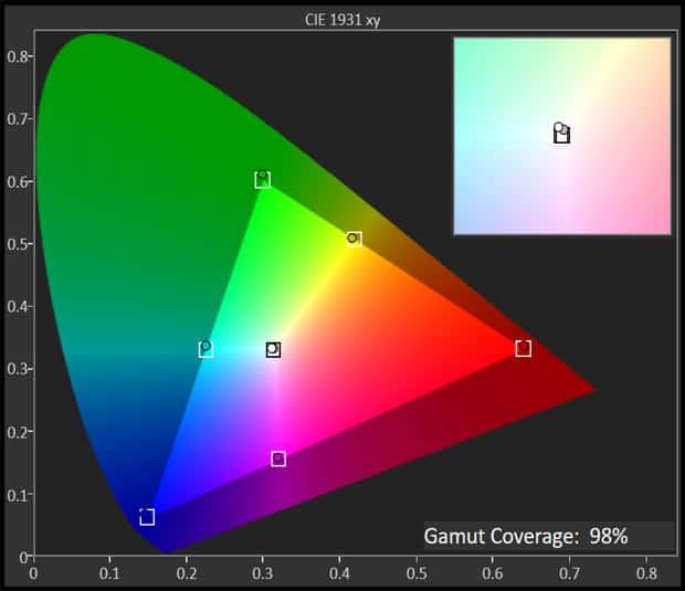 lg-55ea980v-05_04_16_Expert1-calibrated-2014-recheck-May2017-gamut