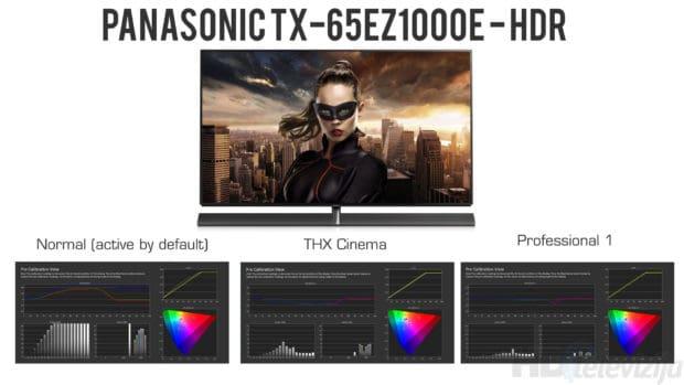 panasonic-65ez1000e-hdr-calibration
