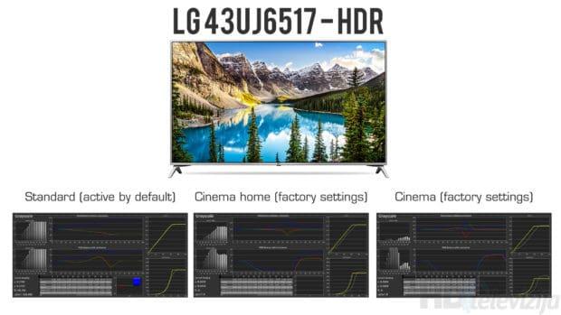 lg-43uj6517-uj65-hdr-calibration