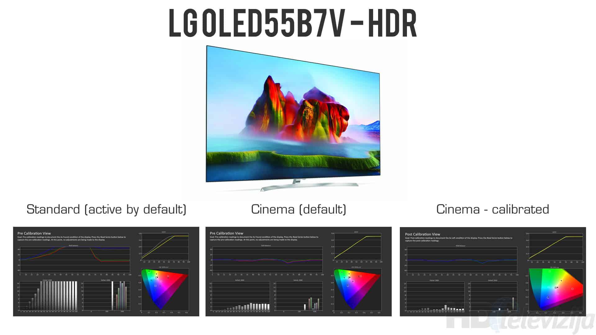 Picture quality – calibration, panel, processor   LG OLED55B7 vs