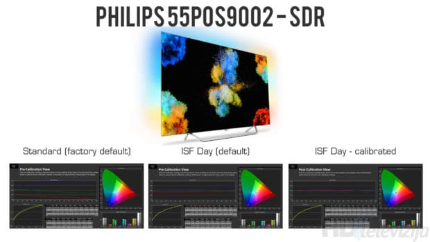 philips-55pos9002-calibration_overview_SDR