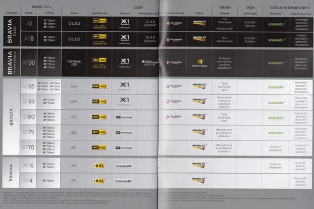 sony-2018-catalog