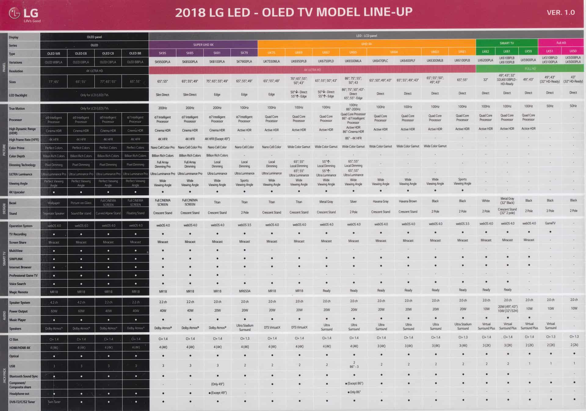 lg-2018-oled-tv-lineup
