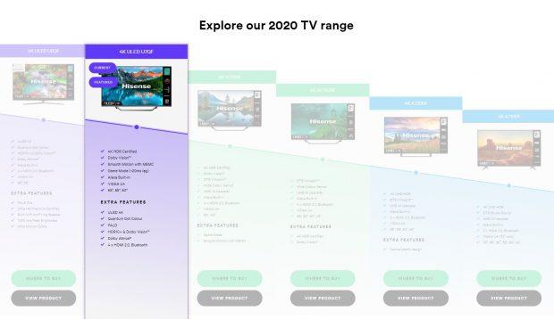 hisense-2020-tv-lineup
