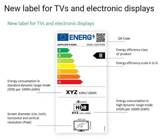 energy-label-2021